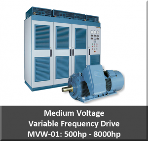 medium voltage drives